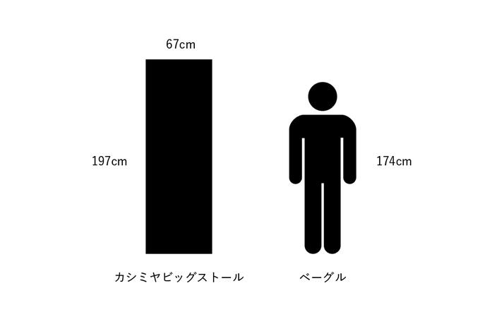 ユニクロ カシミヤ100% ビッグストール サイズ感